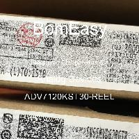 ADV7120KST30-REEL - Analog Devices Inc